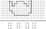 Конспект интегрированного нод в старшей группе по теме «птицы»