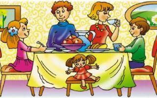 Поведение за столом для детей дошкольников