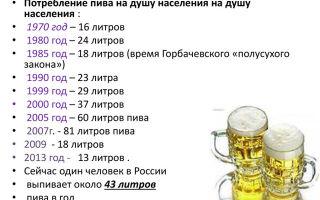 Классный час на тему: пивной алкоголизм