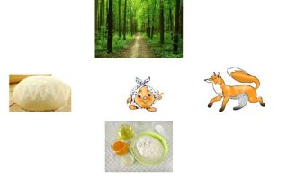Конспект интегрированного занятия с элементами триза на тему: путешествие по сказке «колобок»