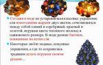 История новогодней елки для начальной школы