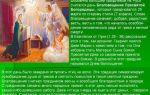 Детям о празднике благовещение пресвятой богородицы