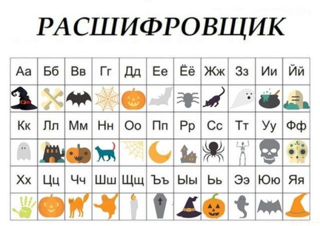 Хэллоуин. Сценарии Хэллоуина для начальной школы