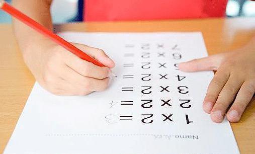 Математический праздник в начальных классах