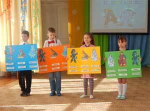 Литературная игра по сказке Толстого «Приключения Буратино» для 3 класса