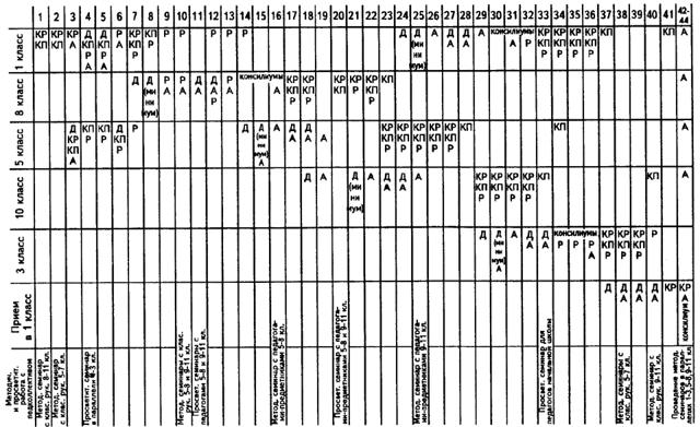 Математические задачи в стихах с ответами для 2 класса