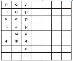 Классный час в 3-4 классе на тему: Имена