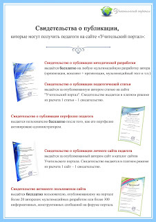 Как получить Свидетельства о публикации за запись в блоге