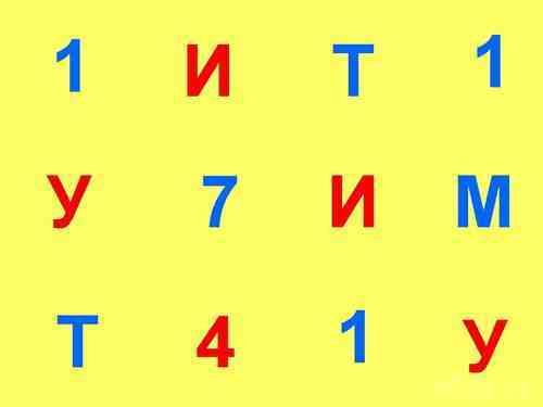 Конспект занятия по математике «Цифра 1». Средняя группа