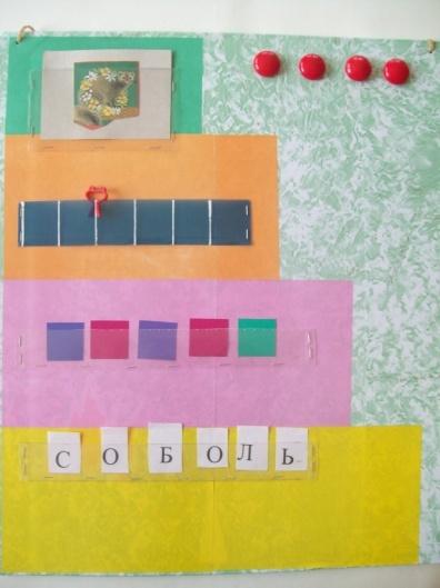 Игры на обучение грамоте для детей 6-7 лет в детском саду