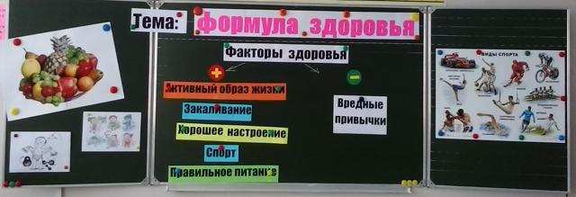 Внеурочное мероприятие в начальной школе на тему: Здоровье
