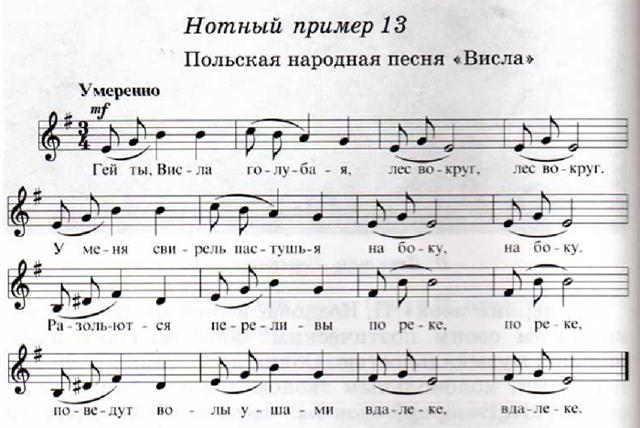 Разработка классного для 2 класса. Музыка народов мира