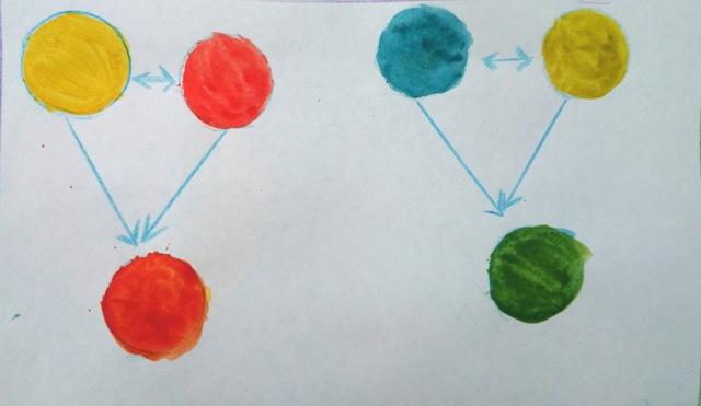Игры для детей 5 лет на освоение цветовой гаммы