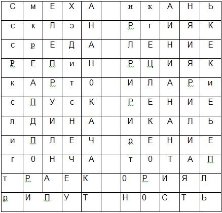 Состязание знатоков романсов, 7-8 класс
