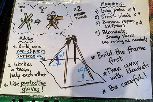 Сценарий мероприятия в летнем лагере. В поисках Робинзона