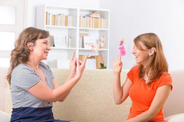 Рассказ о языке жестов, 4 класс