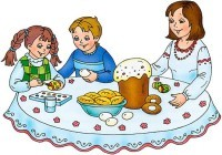 Пасха. История Пасхи для детей