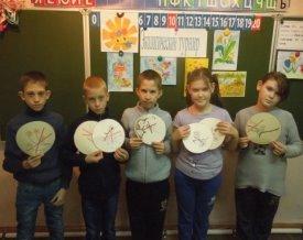 Внеклассные мероприятия по экологии в школе