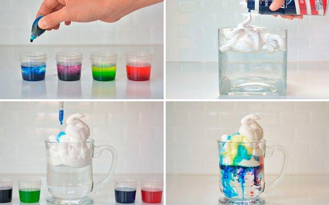 Экспериментирование в домашних условиях для детей от 3 лет
