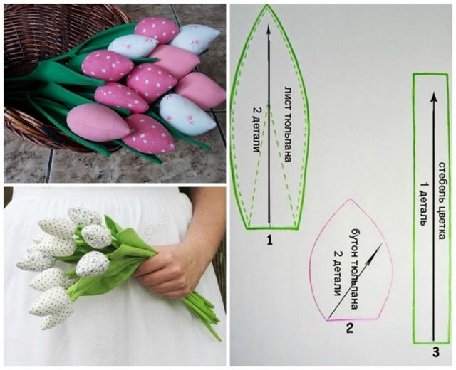 Подарок маме своими руками. Цветущий кактус