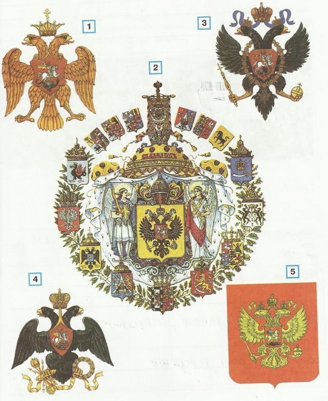 Классный час «Государственные символы Российской Федерации», 8 класс