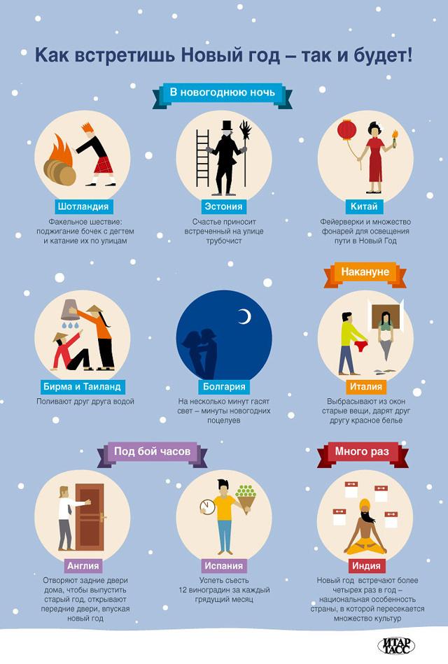 История нового года для детей