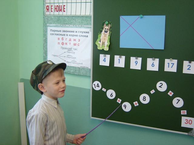 Ролевая игра в начальной школе в 3 классе. Сценарий