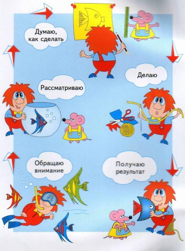 Консультации для родителей в детском саду. Изобразительная деятельность
