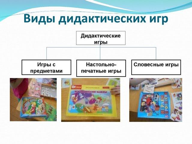 Методика использования дидактических игр в детском сада в старшей – подготовительной группе